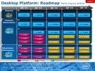 Intel Roadmap 2012, highend