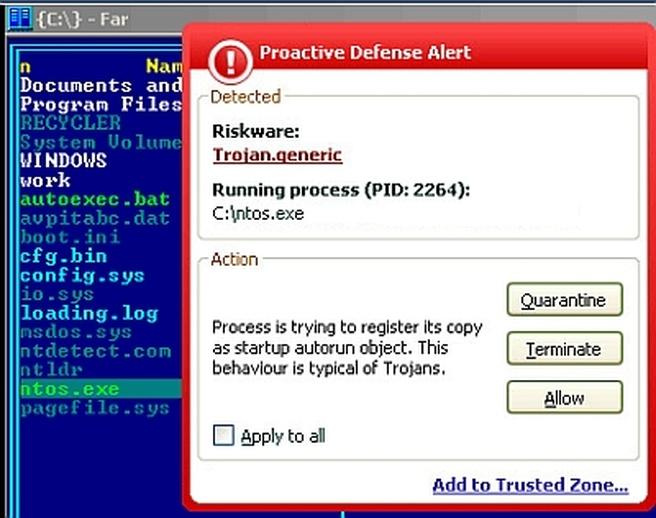 Ransomware-detectie