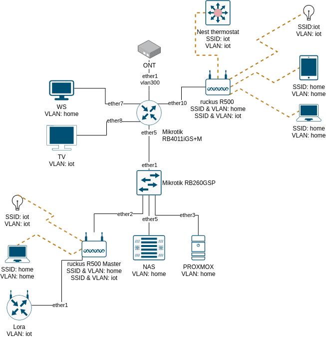 https://tweakers.net/i/E7EZJNJHrW9_-uO0zaaXPxHuNC4=/full-fit-in/4000x4000/filters:no_upscale():fill(white):strip_exif()/f/image/GSy34CLu3Xqxcz4Mso0fBlU2.png?f=user_large