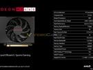 Specificaties AMD Radeon RX 460