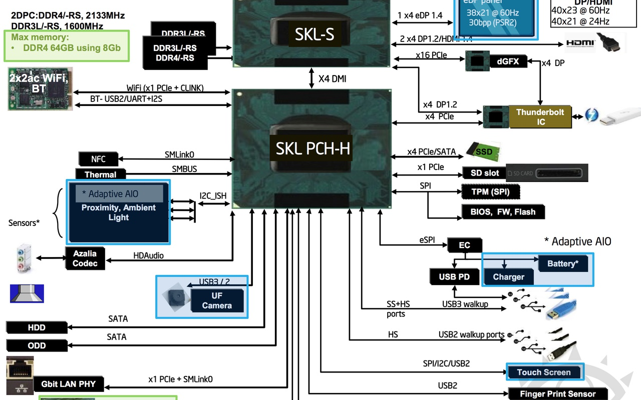 Intel Skylake roadmap q1 q2 2015
