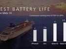 Interne slides Huawei Mate 20