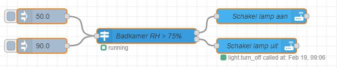 https://tweakers.net/i/EcumVUxYFwi4RenwboBOuw5-G7c=/full-fit-in/4000x4000/filters:no_upscale():fill(white):strip_exif()/f/image/kkPbexhiMWdilddL055TOloC.png?f=user_large