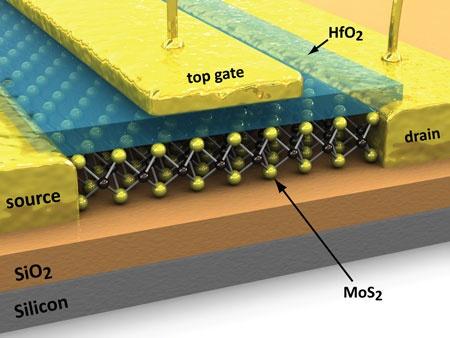 molybdeniet-transistor