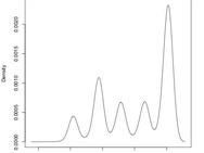 Scoreverdeling Geekbench op iPhone 6s