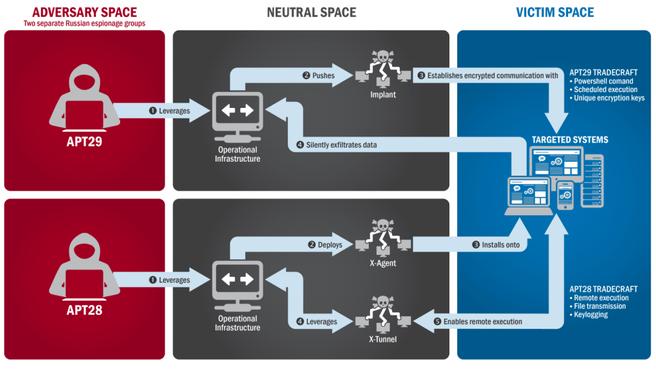 infographic fbi