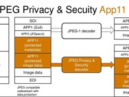 Jpeg Pleno XS en Security