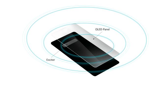 LG G8 ThinQ schermtriller