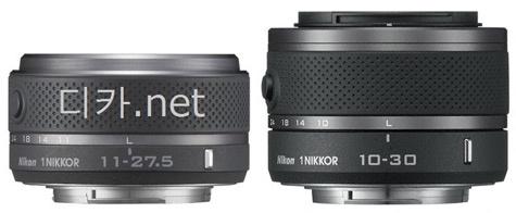 Verschil in grootte tussen 1 Nikkor 11-27,5mm- en 10-30mm-lens