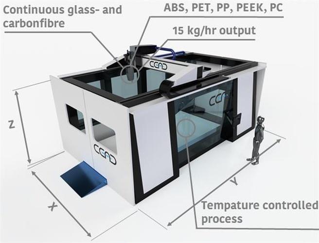 CEAD printer