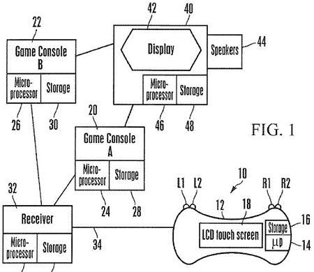 Sony universele controller
