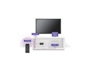 Marmitek Invisible Control 6 XTRA Infrarood afstandsbediening verlenging met blaster - extra kleine ontvanger