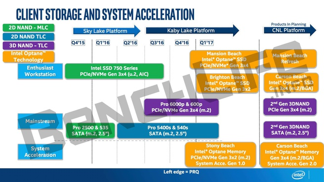 Intel Octane Roadmap Benchlife