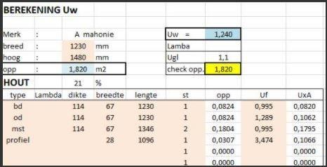 https://tweakers.net/i/FckV7Mr3QxQ4hW3MxeTxtmUC70c=/full-fit-in/4920x3264/filters:max_bytes(3145728):no_upscale():strip_icc():fill(white):strip_exif()/f/image/0FL2JTg3NKzkvhFSKhqpFMNc.jpg?f=user_large