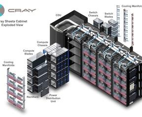 El Capitan-supercomputer