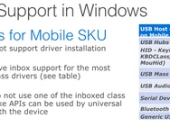 Microsoft Windows 10 Mobile USB Type C Dual Role