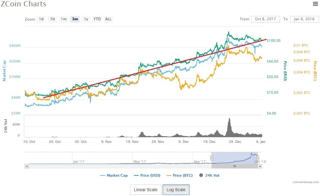 Cryptohandelaar Ripple tempert verwachtingen rond blockchain