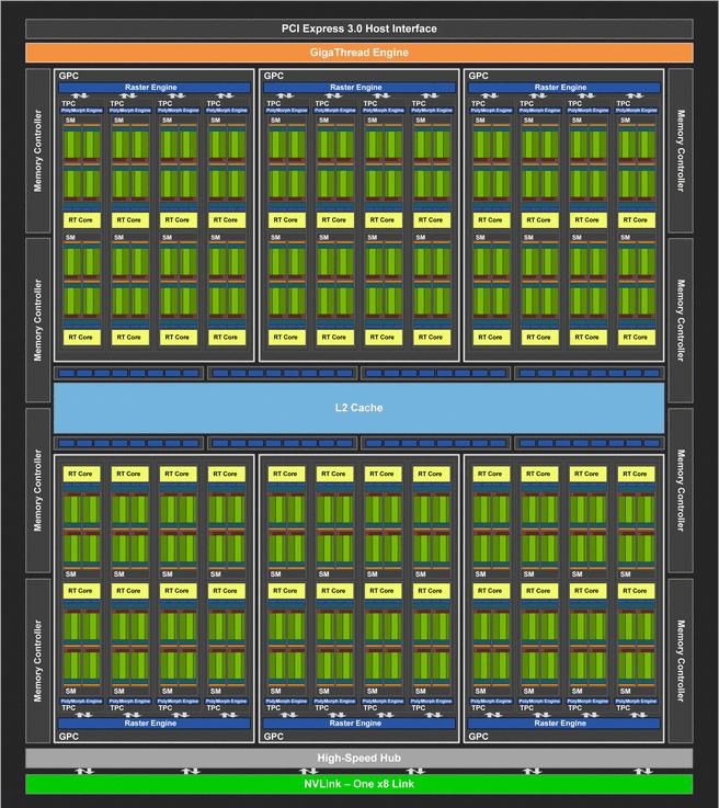 Nvidia TU104-gpu