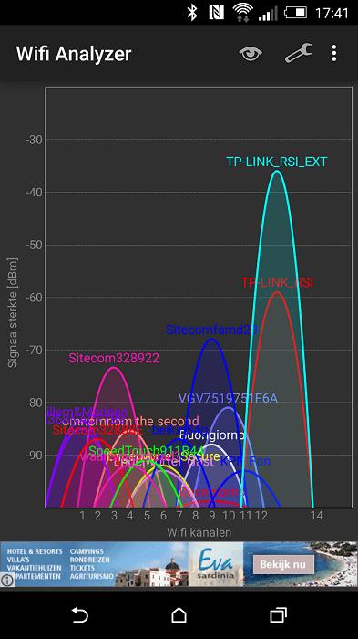 Wifi analyser op 15 meter