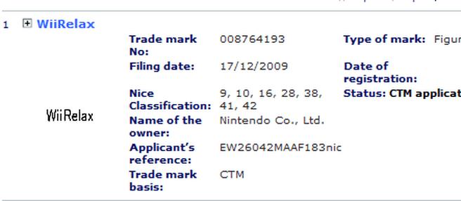 Nintendo's WiiRelax trademark