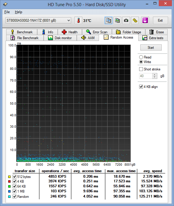 Seagate v2 ST8000AS0002 HDtune