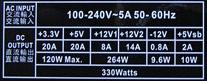 Rating-tabel Seasonic SS-330