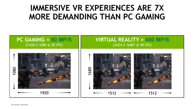 Immersive VR ervaringen nvidia