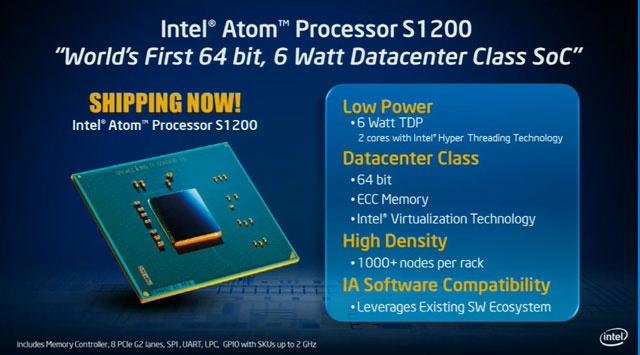 Intel Atom S1200-serie
