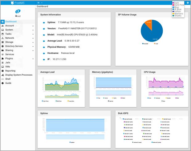 FreeNAS 9.10 - Volumes screenshot (620 pix)
