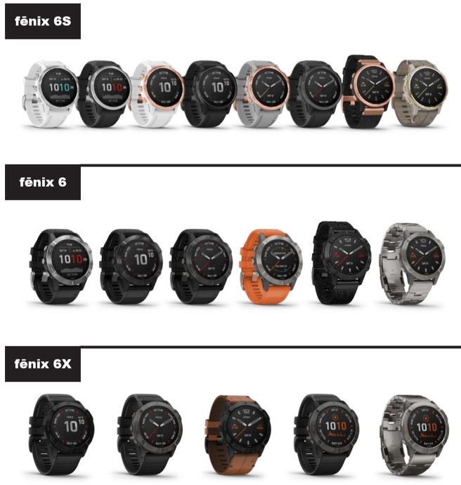 Garmin fenix 6-serie