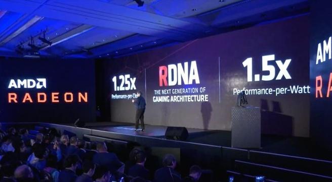 AMD Navi-videokaarten