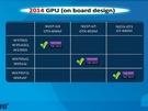 Clevo roadmap laptops Q1 2014