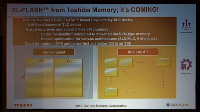 Toshiba Memory XL-Flash