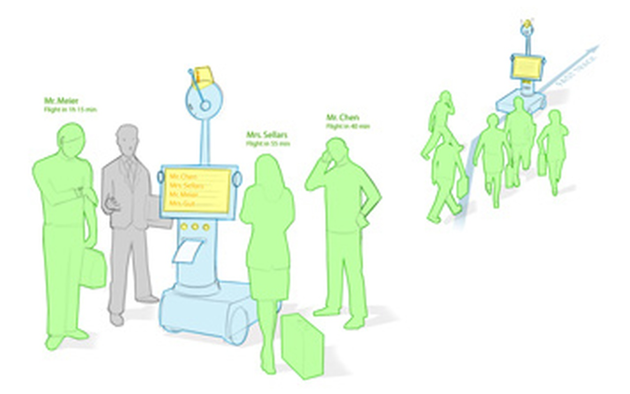 Spencer, Human Interaction Robot voor KLM