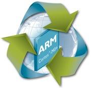 ARM Cortex-M0+ rechts