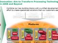 Toekomstvisie AMD cpu-gpu integratie