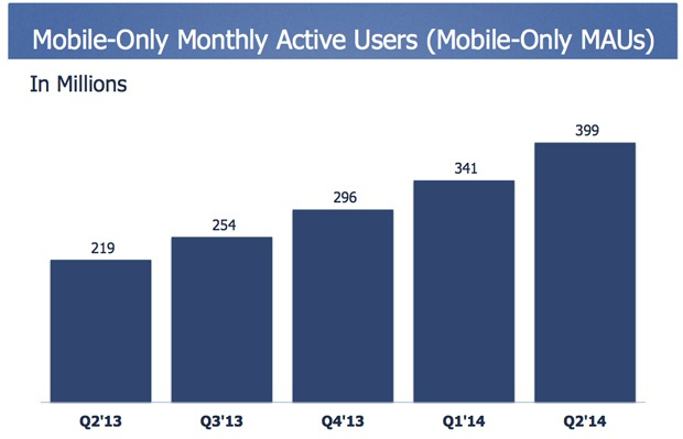 Facebook mobile only Q2 2014
