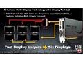 AMD HD 6000-serie slides