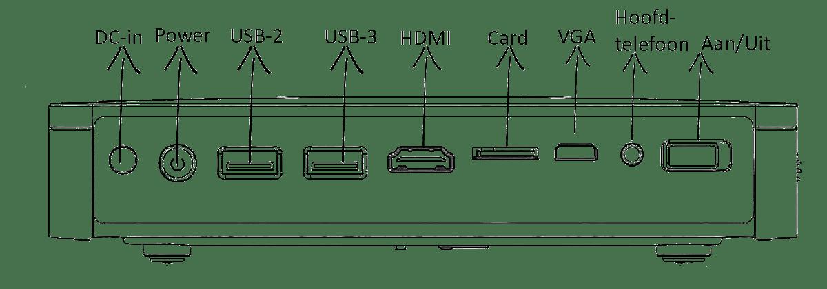 SALORA DBS350 schema aansluitingen