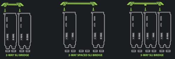 Nvidia sli-bridges