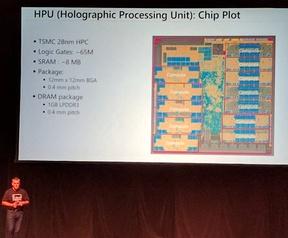 Hololens-presentatie Hot Chips