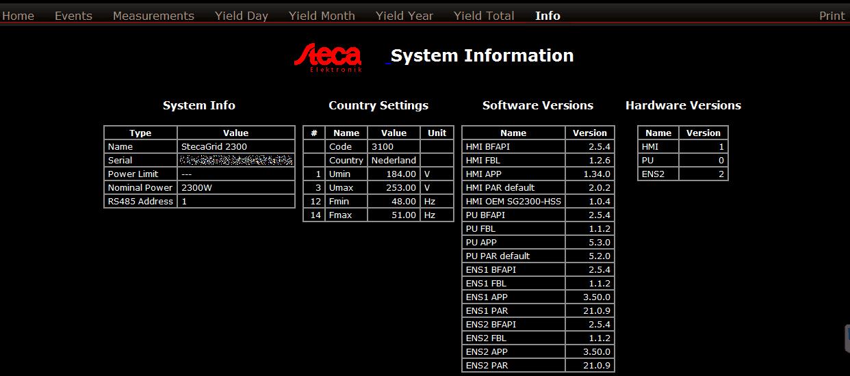 Steca 2300 info