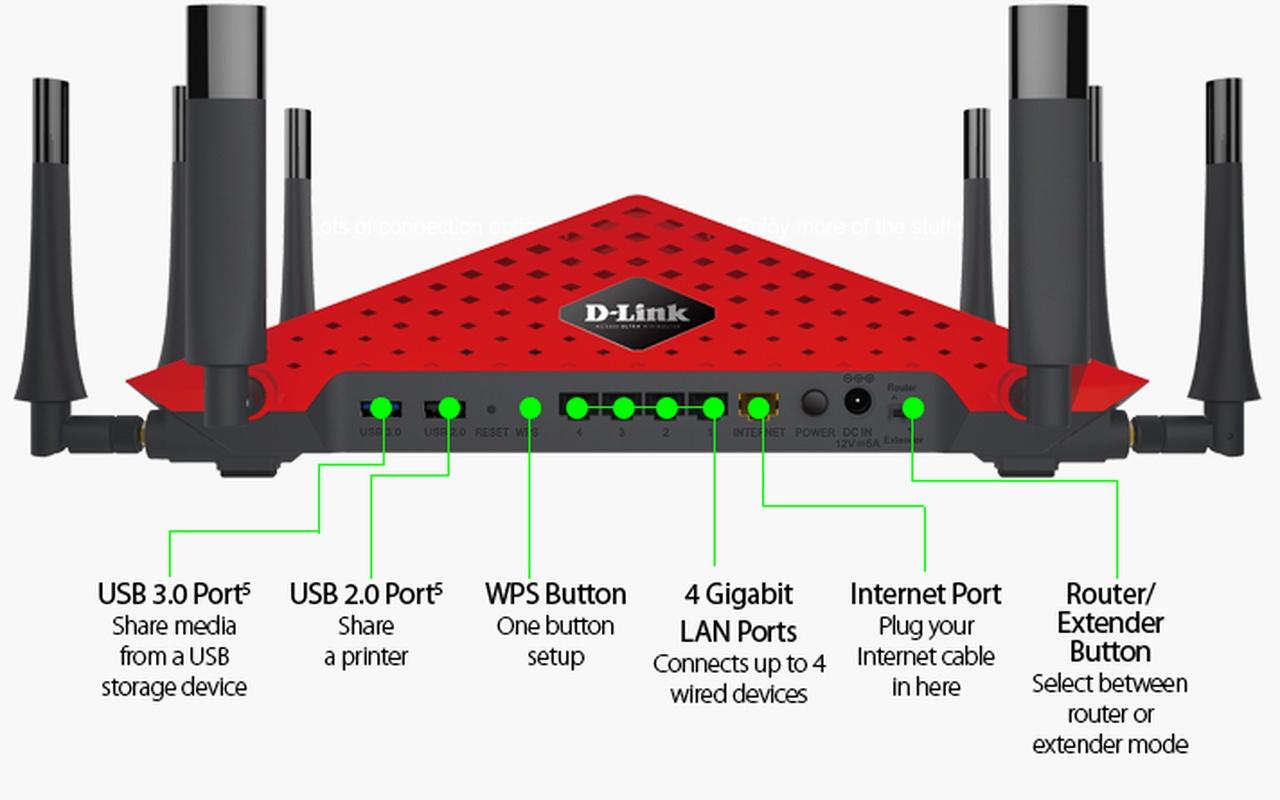 AC5300 ULTRA Wi-Fi Router (DIR-895L)