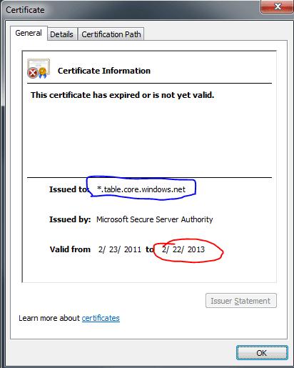 Microsoft Azure certificaat expire 2013