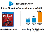 Sony geeft details over PlayStation Now