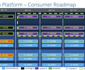 Intel Skylake roadmap q1 q2 2015