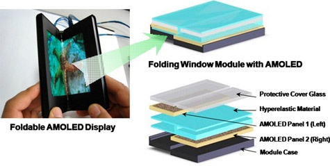 Samsung vouwbaar amoled-display