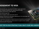 Wafer Supply Agreement