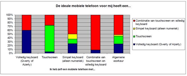 Ideale form-factor telefoon (Bron: ConneXie/AutoConnect)