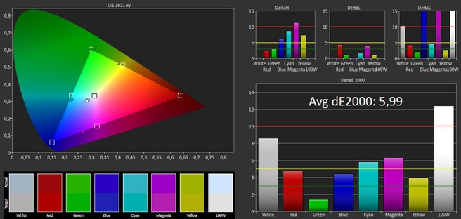 Jolla met Sailfish OS Review - Scherm: matig